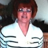 Ann from Norwich | Woman | 49 years old | Virgo