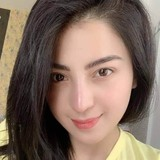 Lily from Dammam | Woman | 24 years old | Capricorn