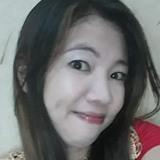 Rara from Balikpapan | Woman | 32 years old | Virgo