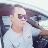 Assyahr from Makassar   Man   33 years old   Virgo