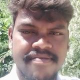 Chanti from Giddalur | Man | 24 years old | Leo