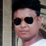 Vivekkumar from Siwan | Man | 27 years old | Gemini