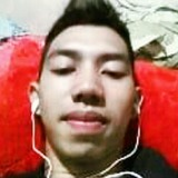 Gungun from Sumedang Utara | Man | 22 years old | Aquarius