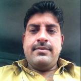Nomii Khan from Pakisaji   Man   39 years old   Capricorn
