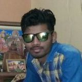 Niteshthakor from Malpur   Man   23 years old   Aquarius
