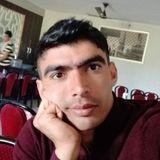 Rohit from Nimbahera | Man | 25 years old | Aquarius
