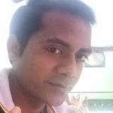 Gauravkumar from Kashipur | Man | 31 years old | Aquarius
