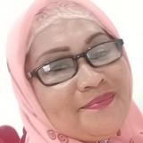 Suzanty from Ambon | Woman | 51 years old | Scorpio