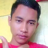 Putra from Banyumas   Man   22 years old   Leo