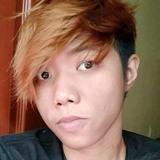 Jisana from Singaraja | Woman | 28 years old | Virgo