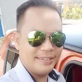 Sugnda from Yogyakarta | Man | 41 years old | Cancer