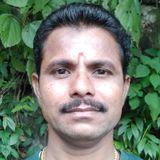 Shri from Koppal | Man | 45 years old | Leo