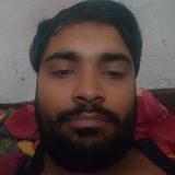 Abhay from Madhubani | Man | 22 years old | Sagittarius