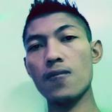 Jokoaryz from Pasuruan | Man | 28 years old | Leo