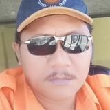 Syam from Balikpapan | Man | 40 years old | Gemini