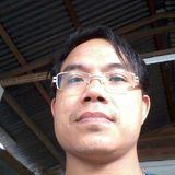 Khidkhet from Alor Setar | Man | 43 years old | Gemini