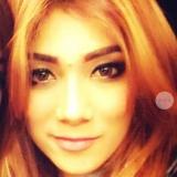 Anggi Sinaga from Jakatra | Woman | 34 years old | Virgo