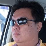 Johnnie from Sungai Petani | Man | 36 years old | Capricorn