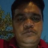 Dharmendra from Mungaoli | Man | 40 years old | Sagittarius