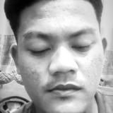 Panji from Tanjungkarang-Telukbetung | Man | 27 years old | Cancer