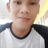 Jhony from Tanjungkarang-Telukbetung | Man | 27 years old | Gemini