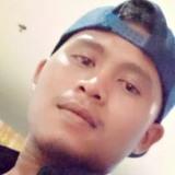 Shitun from Slawi | Man | 25 years old | Leo