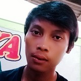 Arie from Purwakarta | Man | 24 years old | Virgo