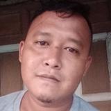 Lexxarebosw from Yogyakarta | Man | 28 years old | Capricorn