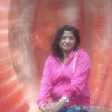 Pooja from Thane   Woman   31 years old   Leo