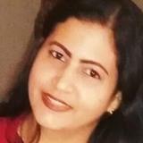 Vartika from Mumbai | Woman | 29 years old | Libra