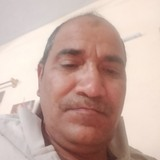 Avtar from Sikar   Man   45 years old   Cancer