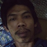 Intanrohmabi from Bogor | Man | 30 years old | Leo