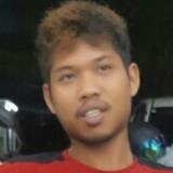 Iskal from Kendari   Man   28 years old   Sagittarius