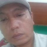 Elanromlan from Depok | Man | 41 years old | Taurus