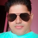 Meghraj from Riyadh | Man | 35 years old | Libra