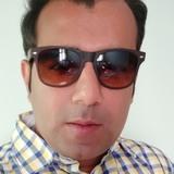 Vickychokshi from Unjha | Man | 35 years old | Gemini