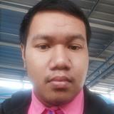 David from Banjarmasin   Man   26 years old   Capricorn