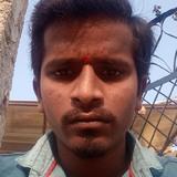 Janu from Kavali | Man | 20 years old | Scorpio