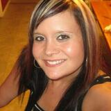 Cis from Greenbrier | Woman | 28 years old | Virgo