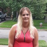 Hotstuff from Welland | Woman | 31 years old | Libra