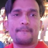 Hitu from Vapi | Man | 32 years old | Sagittarius