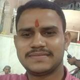 Ved from Mumbai | Man | 25 years old | Scorpio