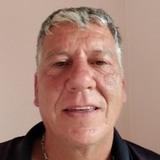Gatuno from La Laguna   Man   53 years old   Leo