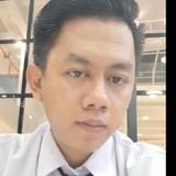 Rizals from Majalengka | Man | 26 years old | Virgo
