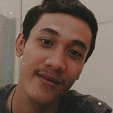 Regissputra from Curug | Man | 19 years old | Scorpio