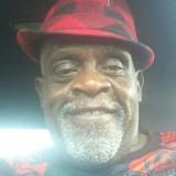 Sickv from Wichita Falls | Man | 55 years old | Virgo