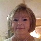 Beth from Huntsville | Woman | 63 years old | Virgo