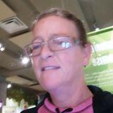 Nikki from Kalamazoo   Woman   48 years old   Sagittarius