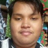 Gaymerbok from Sungai Petani   Man   27 years old   Sagittarius