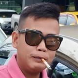 Randy from Kuala Lumpur | Man | 25 years old | Capricorn